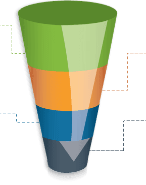 stock investing funnel concept